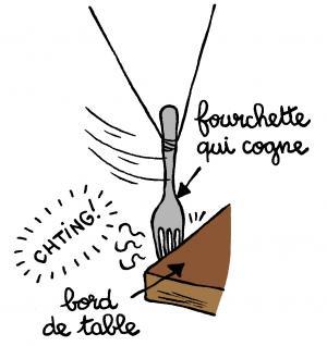 La fourchette pas discr te espace des sciences - La table libanaise la fourchette ...